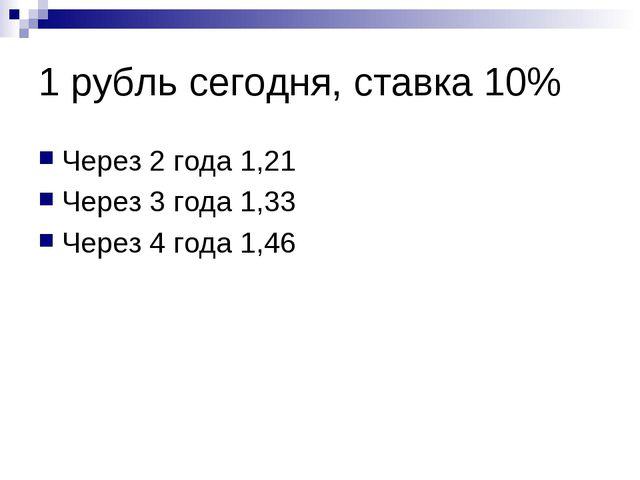 1 рубль сегодня, ставка 10% Через 2 года 1,21 Через 3 года 1,33 Через 4 года...