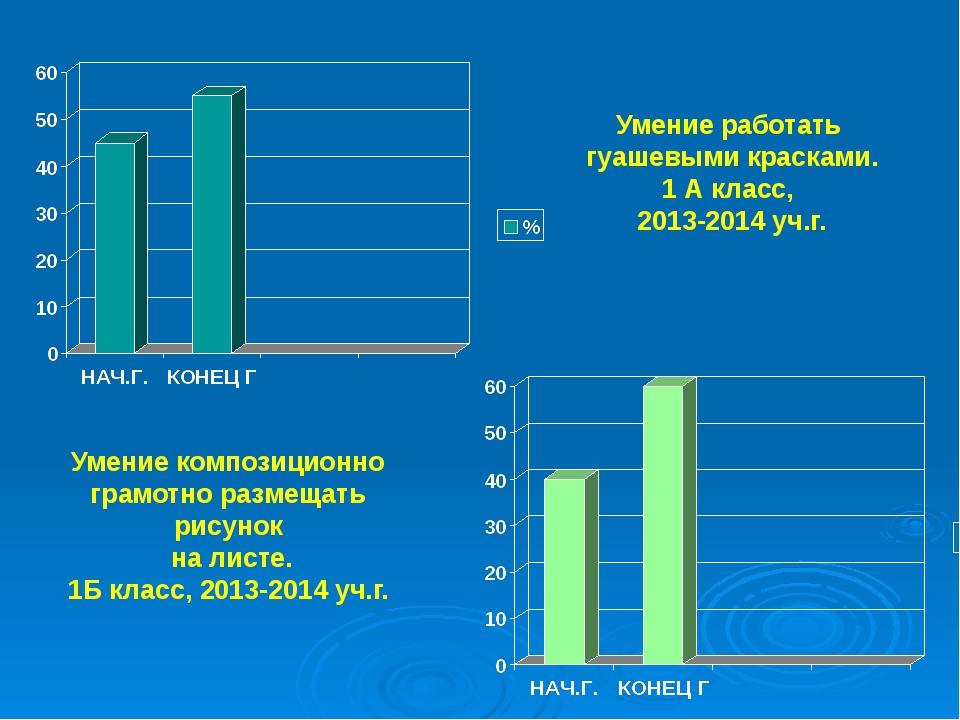Умение работать гуашевыми красками. 1 А класс, 2013-2014 уч.г. Умение компози...