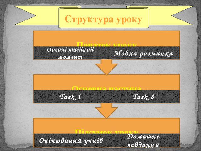 Структура уроку