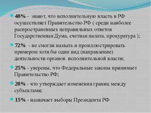 48% - знают, что исполнительную власть в РФ осуществляет Правительство РФ ( с