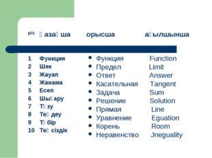 Функция Function Предел Limit Ответ Answer Касательная Tangent Задача Sum Реш
