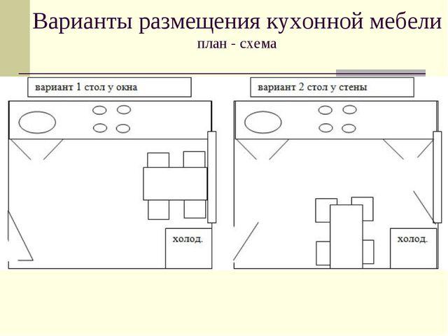 Варианты размещения кухонной мебели план - схема