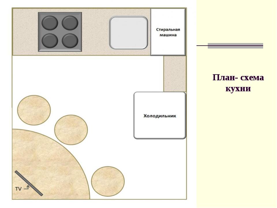 План- схема кухни