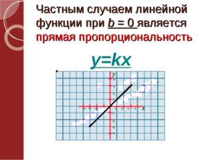Частным случаем линейной функции при b = 0 является прямая пропорциональность