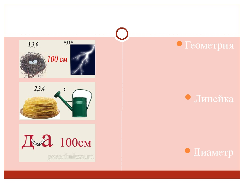 Сизых Лариса Сергеевна Геометрия Линейка Диаметр