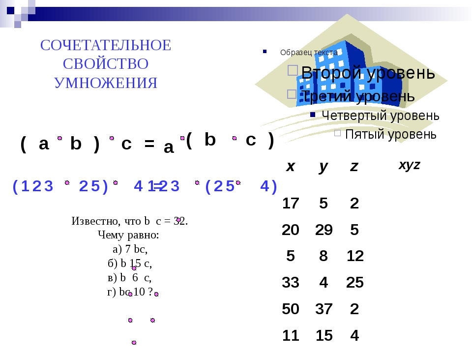 СОЧЕТАТЕЛЬНОЕ СВОЙСТВО УМНОЖЕНИЯ (123 25) 4 = ( a b ) c = a ( b c ) 123 (25 4...