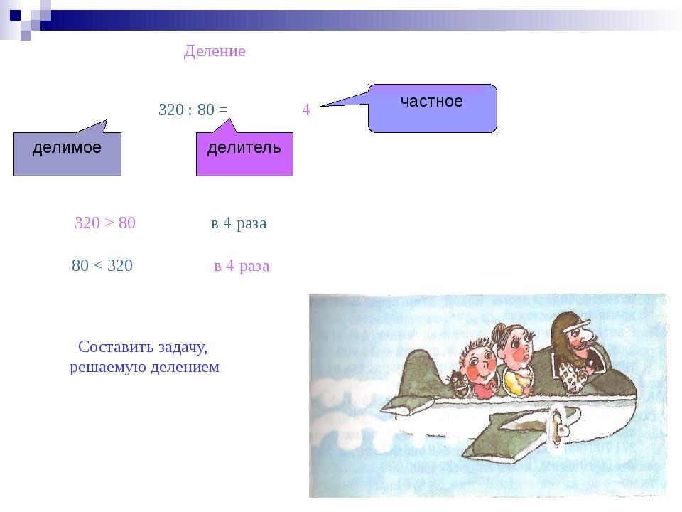 Деление 320 : 80 = 4 делимое делитель частное 320 > 80 80 < 320 в 4 раза в 4...