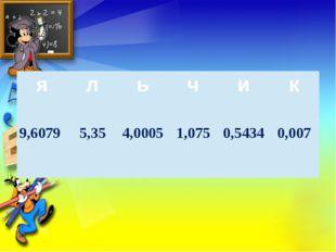 я л ь ч и к 9,6079 5,35 4,0005 1,075 0,5434 0,007