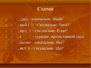 Схеми , (де) – означальне. Який? , щоб ( ) – з'ясувальне. Чого? , що ( ) – з'