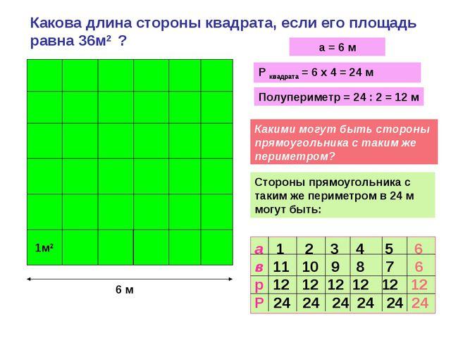 Какова длина стороны квадрата, если его площадь равна 36м2 ? 1м2 а = 6 м Р кв...