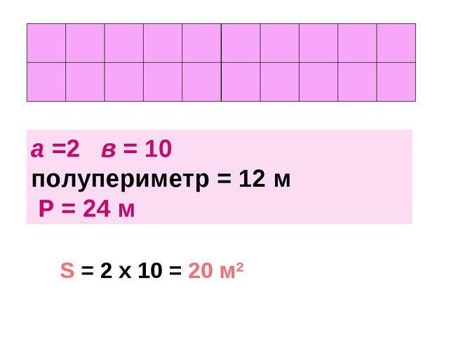 а =2 в = 10 полупериметр = 12 м Р = 24 м S = 2 х 10 = 20 м2