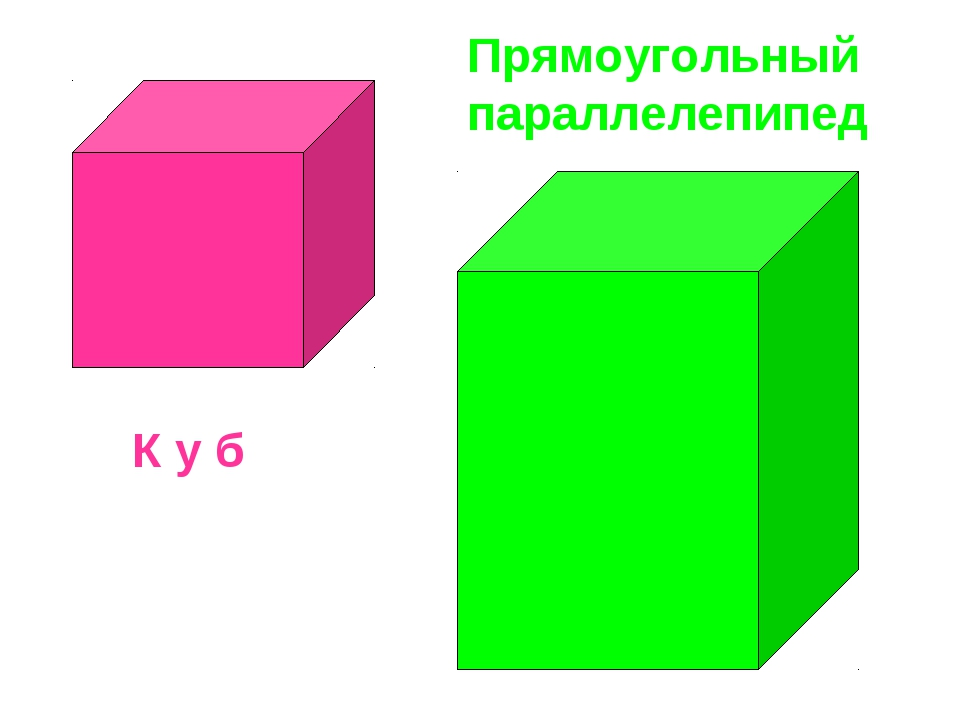 К у б Прямоугольный параллелепипед