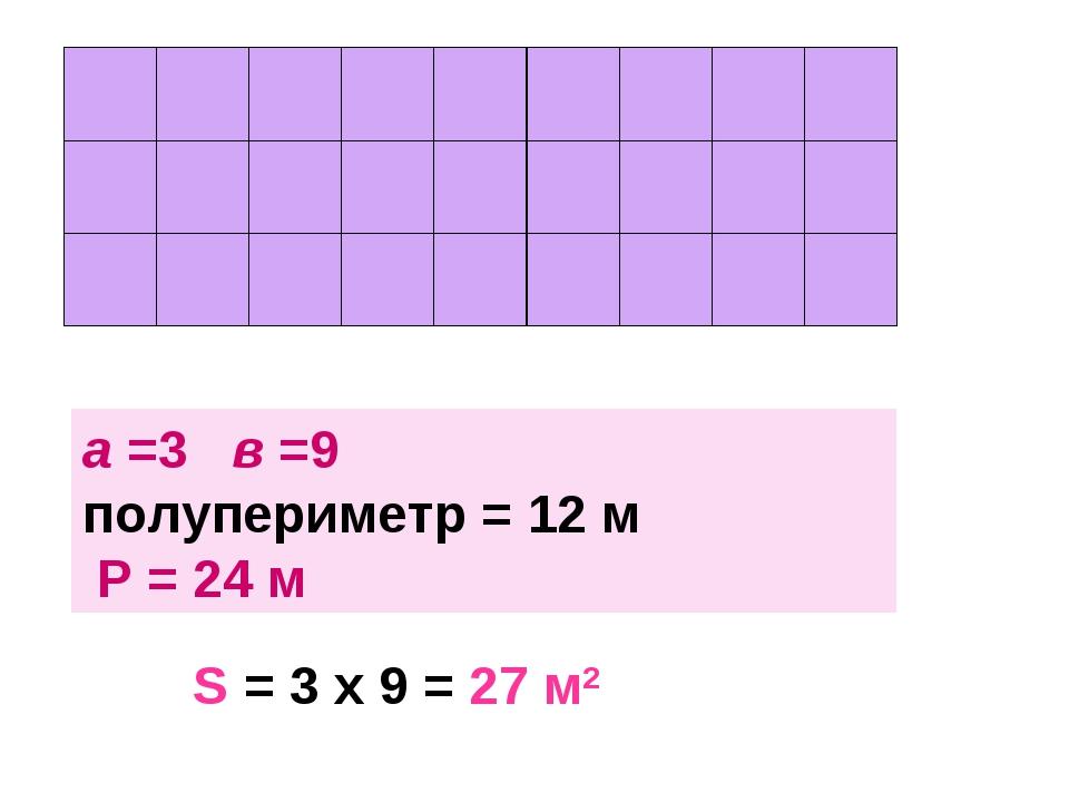 а =3 в =9 полупериметр = 12 м Р = 24 м S = 3 х 9 = 27 м2