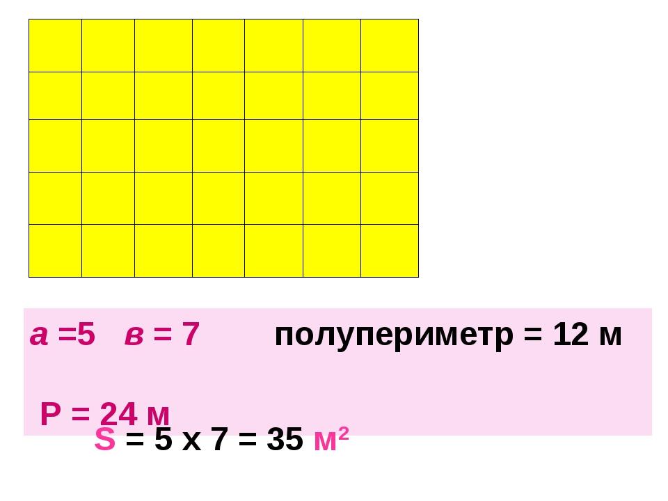 а =5 в = 7 полупериметр = 12 м Р = 24 м S = 5 х 7 = 35 м2