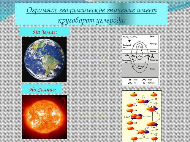 Огромное геохимическое значение имеет круговорот углерода: На Земле: На Солнце:
