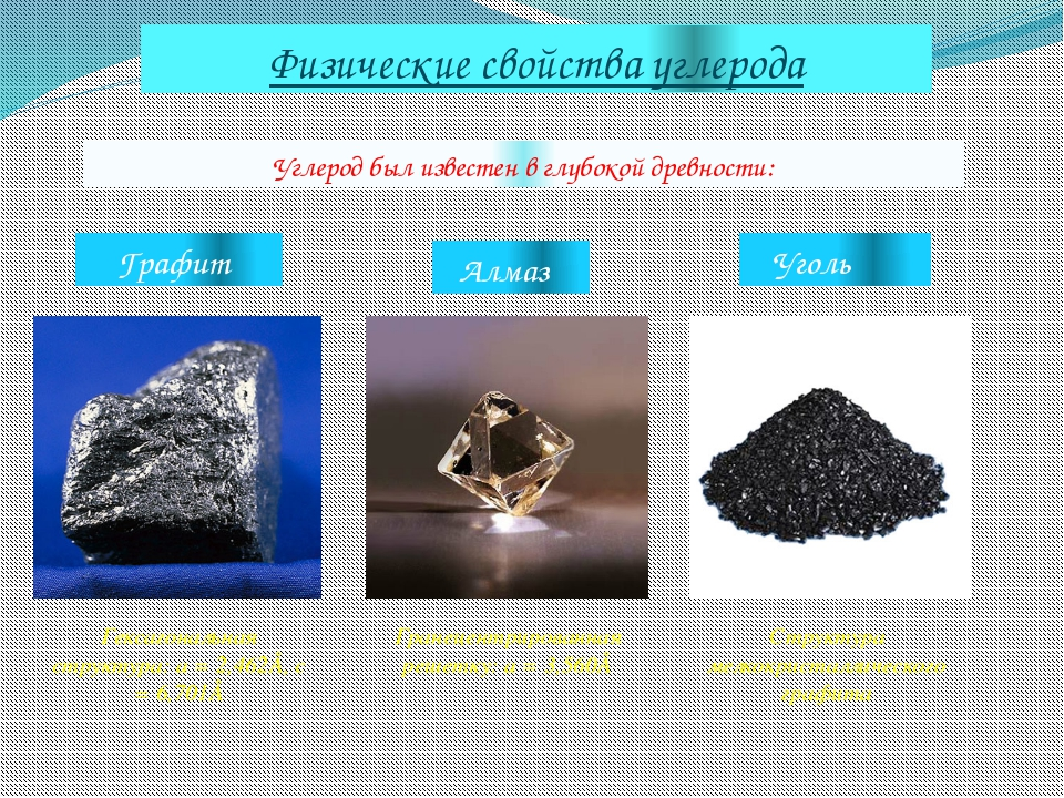 Углерод был известен в глубокой древности: Графит Уголь Алмаз Физические свой...
