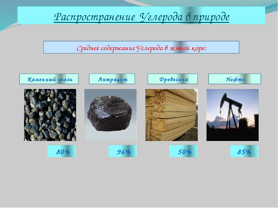 Распространение Углерода в природе Среднее содержание Углерода в земной коре:...