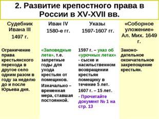 2. Развитие крепостного права в России в XV-XVII вв. Судебник Ивана III 1497