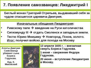 Изначальные обещания Лжедмитрия: Римскому папе  введение на Руси католичеств