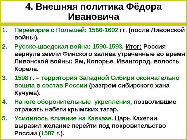 4. Внешняя политика Фёдора Ивановича Перемирие с Польшей: 1586-1602 гг. (посл...