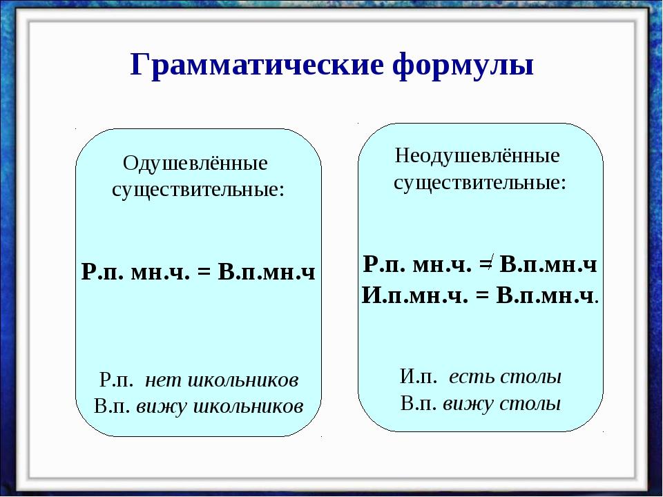 Грамматические формулы Одушевлённые существительные: Р.п. мн.ч. = В.п.мн.ч Р....