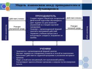 ПРЕПОДАВАТЕЛЬ Создает модель общей или специальной физической подготовки обуч