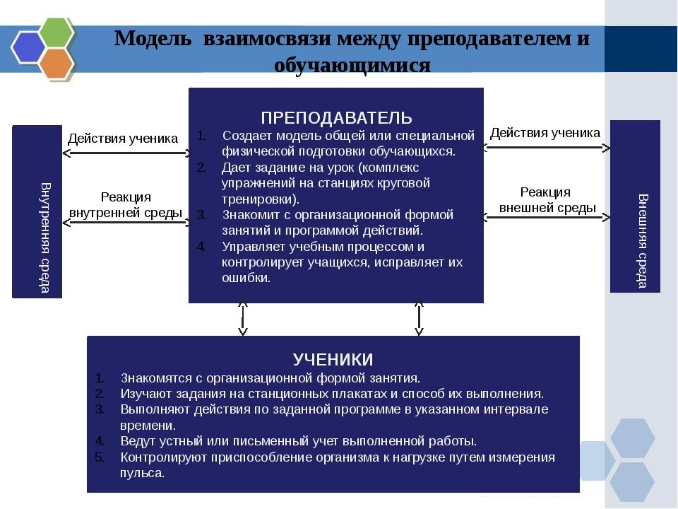 ПРЕПОДАВАТЕЛЬ Создает модель общей или специальной физической подготовки обуч...