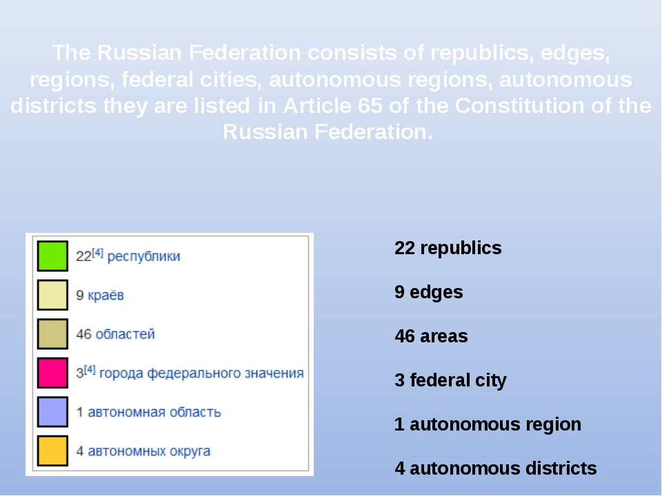 The Russian Federation consists of republics, edges, regions, federal cities,...