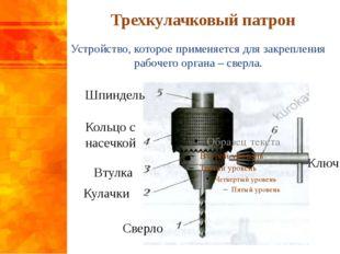 Трехкулачковый патрон Устройство, которое применяется для закрепления рабочег