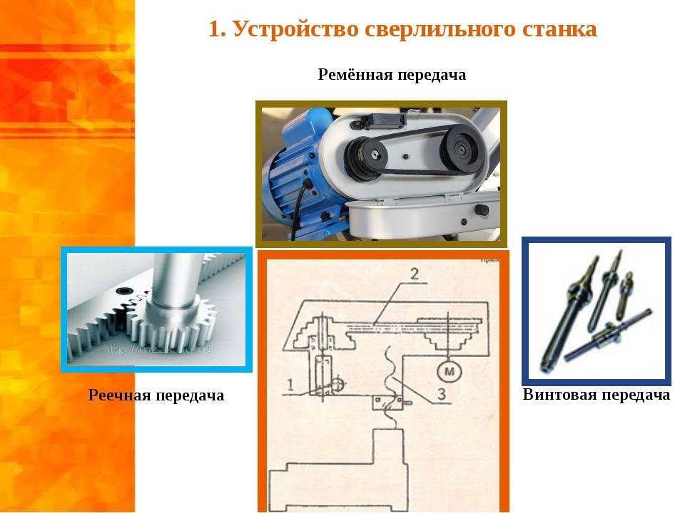 1. Устройство сверлильного станка Реечная передача Ремённая передача Винтовая...