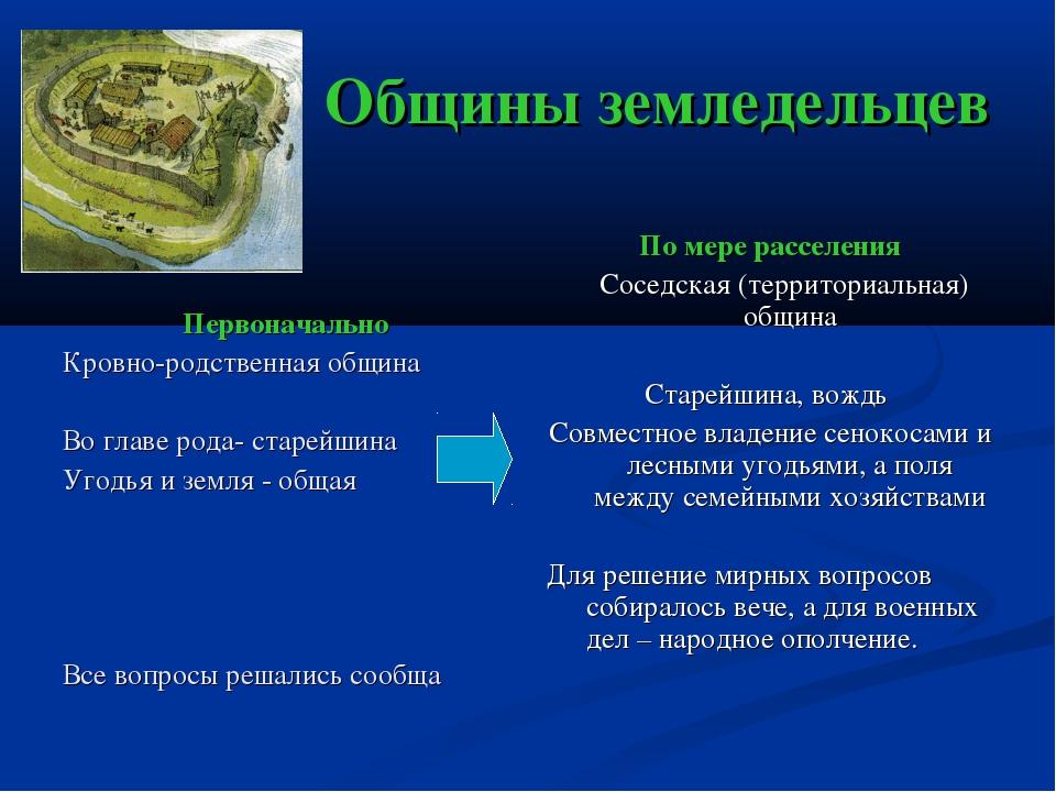 Общины земледельцев Первоначально Кровно-родственная община Во главе рода- с...