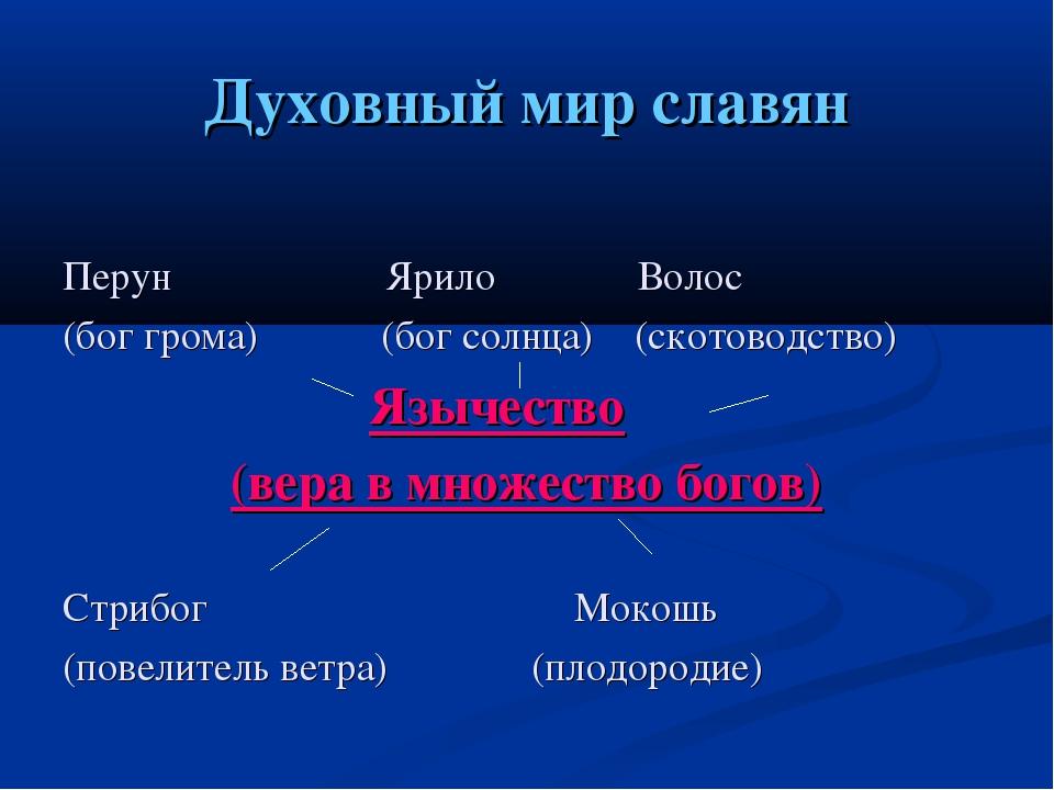 Духовный мир славян Перун Ярило Волос (бог грома) (бог солнца) (скотоводство)...