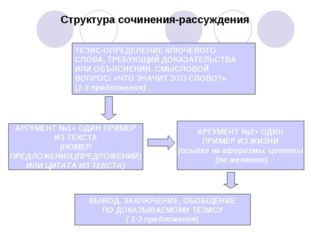 Структура сочинения-рассуждения ТЕЗИС-ОПРЕДЕЛЕНИЕ КЛЮЧЕВОГО СЛОВА, ТРЕБУЮЩИЙ