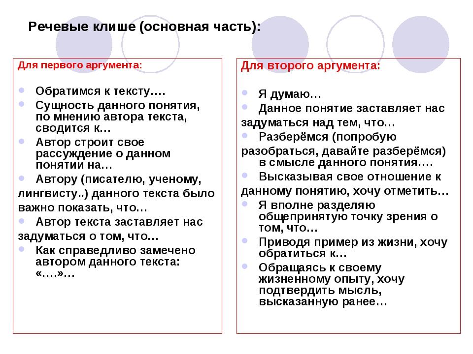 Речевые клише (основная часть): Для первого аргумента: Обратимся к тексту…. С...