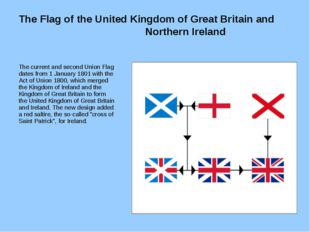 The Flag of the United Kingdom of Great Britain and Northern Ireland The curr