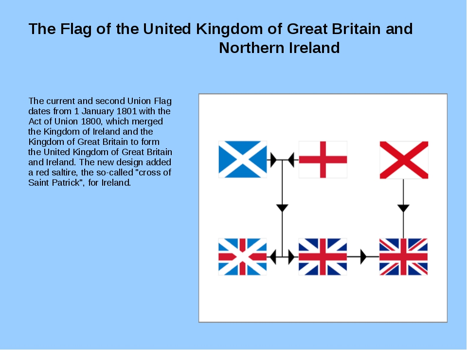The Flag of the United Kingdom of Great Britain and Northern Ireland The curr...