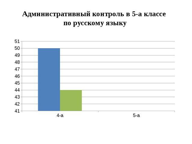 Административный контроль в 5-а классе по русскому языку