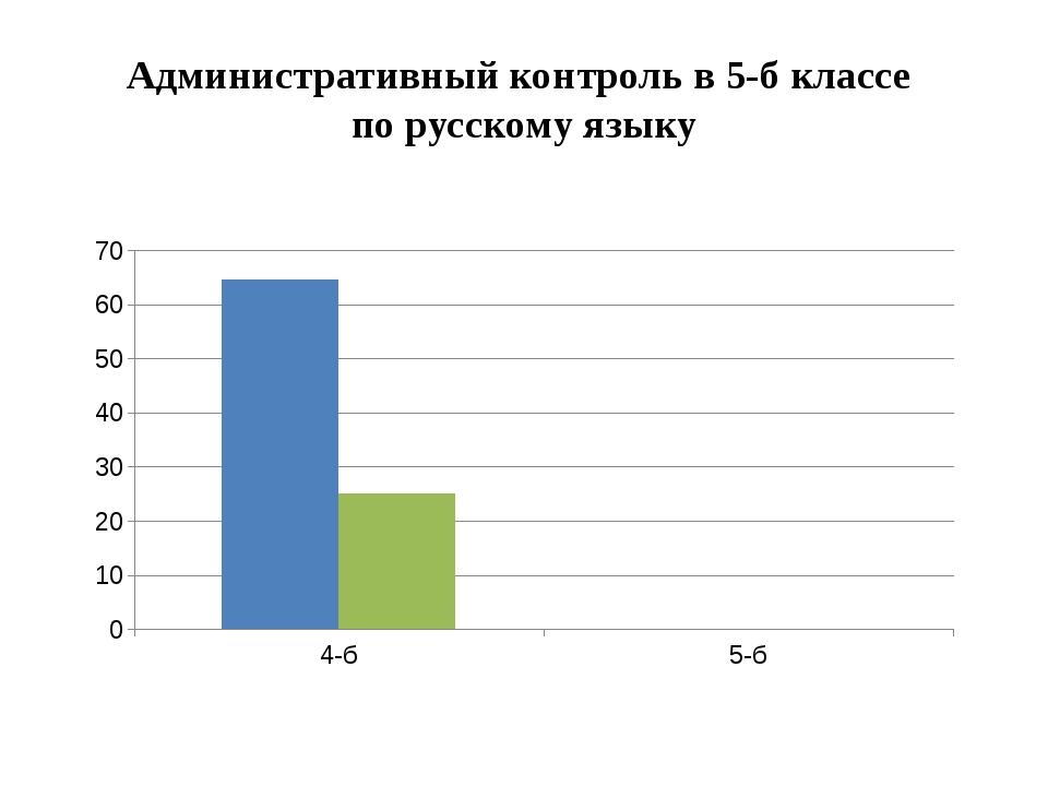 Административный контроль в 5-б классе по русскому языку