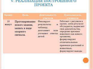 V. РЕАЛИЗАЦИЯ ПОСТРОЕННОГО ПРОЕКТА ВремяЦельДеятельность учителяДеятельнос