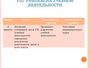 VIII. РЕФЛЕКСИЯ УЧЕБНОЙ ДЕЯТЕЛЬНОСТИ ВремяЦельДеятельность учителяДеятельн