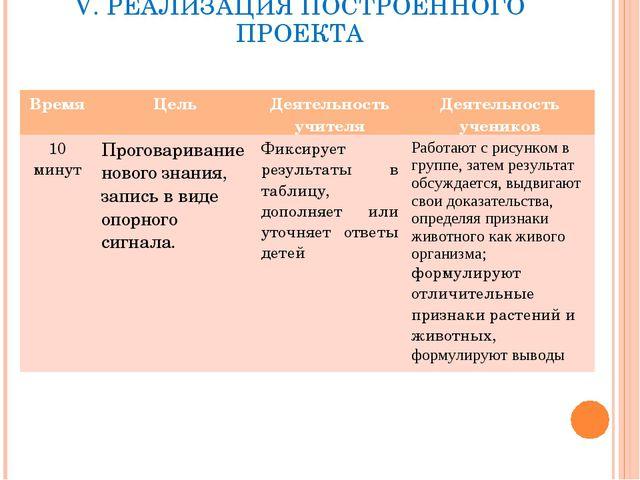 V. РЕАЛИЗАЦИЯ ПОСТРОЕННОГО ПРОЕКТА ВремяЦельДеятельность учителяДеятельнос...