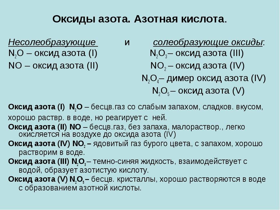 Оксиды азота. Азотная кислота. Несолеобразующие и солеобразующие оксиды: N2O...