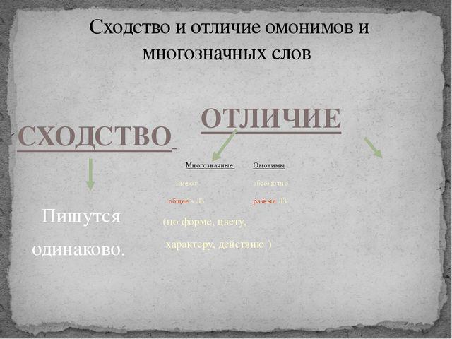 Сходство и отличие омонимов и многозначных слов СХОДСТВО Пишутся одинаково. О...