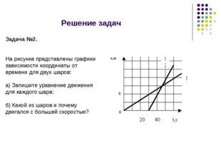 Решение задач Задача №2. На рисунке представлены графики зависимости координа