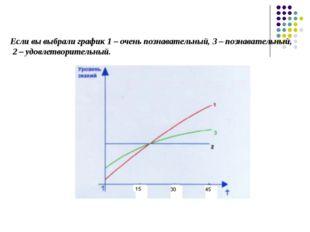 Если вы выбрали график 1 – очень познавательный, 3 – познавательный, 2 – удов