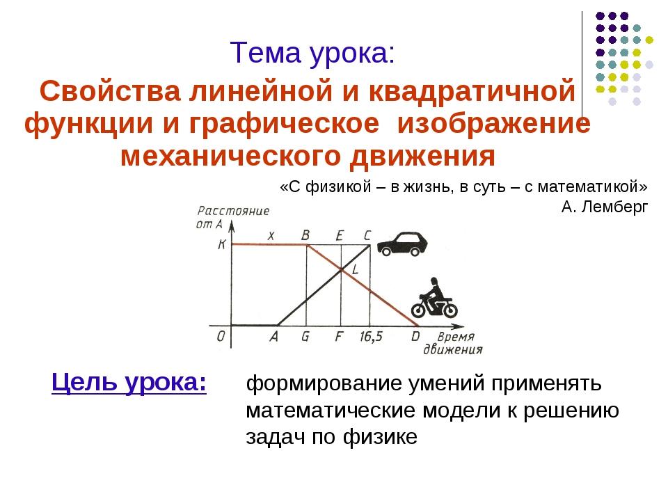 Свойства линейной и квадратичной функции и графическое изображение механическ...