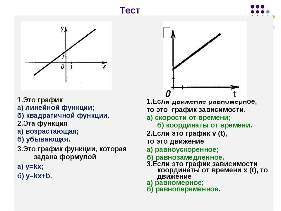 Тест 1.Это график а) линейной функции; б) квадратичной функции. 2.Эта функция...