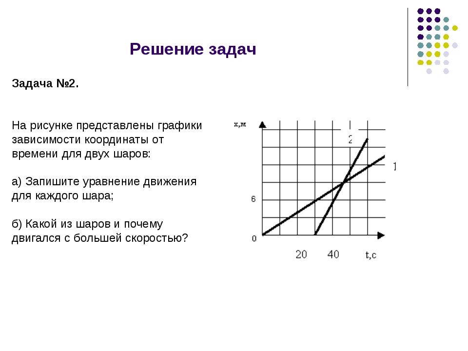 Решение задач Задача №2. На рисунке представлены графики зависимости координа...
