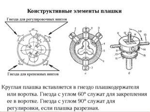 Конструктивные элементы плашки Круглая плашка вставляется в гнездо плашкодерж