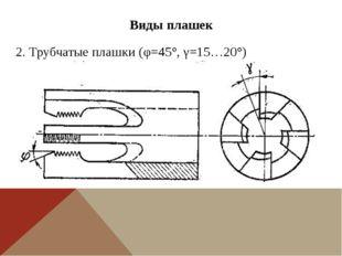 Виды плашек 2. Трубчатые плашки (φ=45°, γ=15…20°)